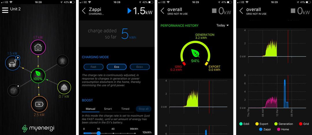 Zappi App